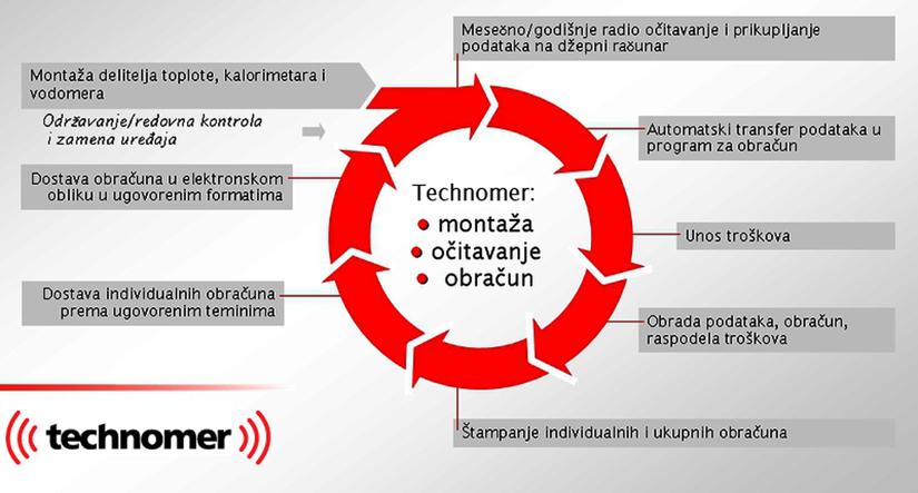 toplane_pouzdan-proces.jpg